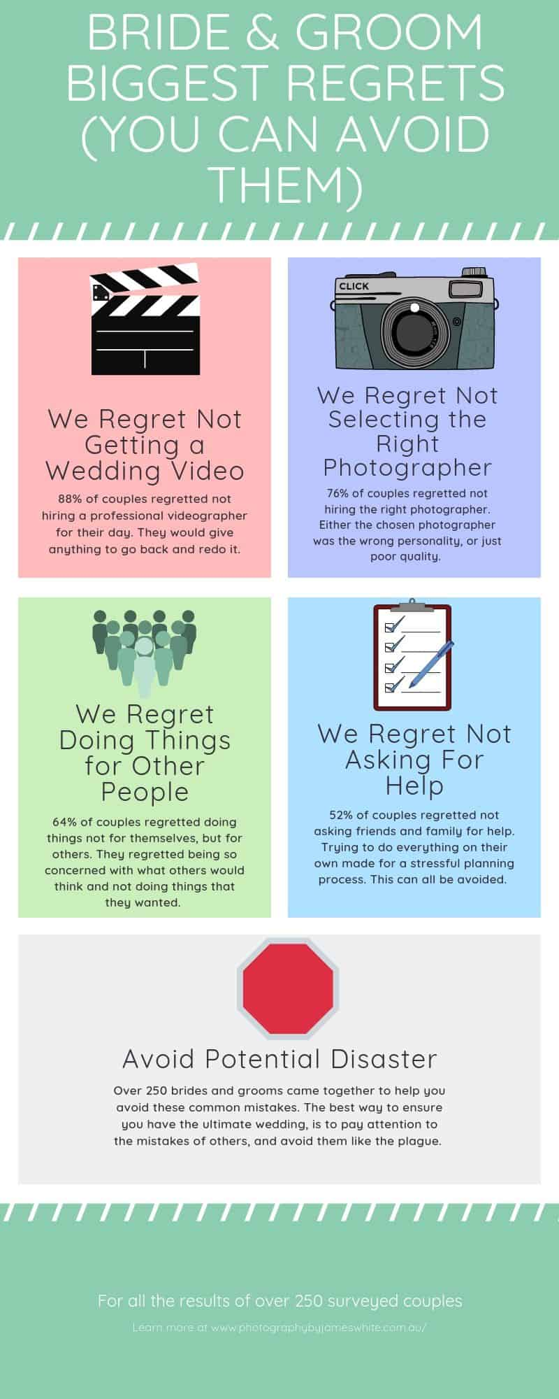 biggest wedding regrets infographic